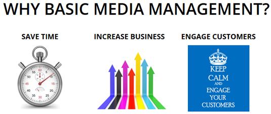 Why-Basic-Media-Management